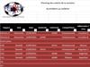 Matchs des équipes de l'USATT de la semaine - Union Sportive Amicale de TRUN TOURNAI