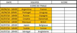 8ème de finale (en couleur les matchs sûrs) - FOOTBALL CLUB DE LA COTE DES BLANCS