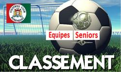 Classement équipes seniors au 6/11/2017 - FOOTBALL CLUB DE ROSENDAEL