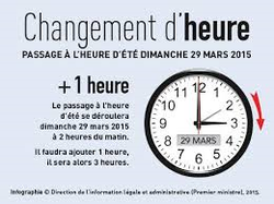 ATTENTION CHANGEMENT D'HEURE CE WEEK END