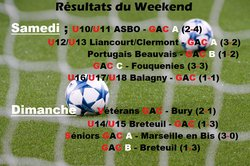 Résultats du Weekend (14, 15 Avril 2018)