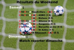 Résultats du Weekend (17 Mars 2018)