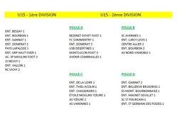Les poules de nos deux équipes U15 pour cette nouvelle saison.