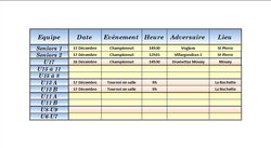 Programme du weekend - ST PIERRE SPORT FOOTBALL