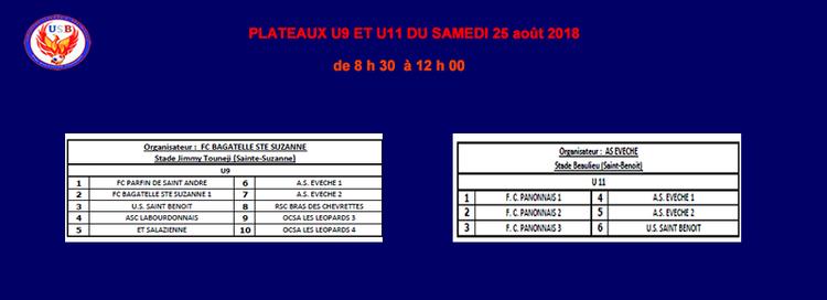 Plateaux U9 et U11 de ce samedi - UNION SAINT BENOIT
