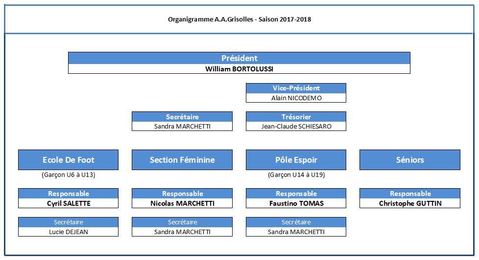 Organigramme2017-2018.JPG