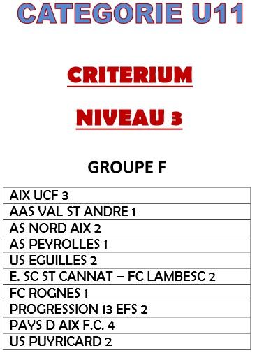 Groupe U11