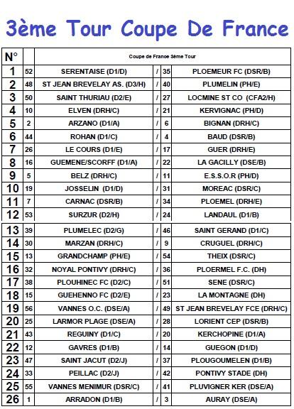 Actualit tirage au sort 3 me tour coupe de france club football club sportif josselinais - Tirage coupe de france 3eme tour ...