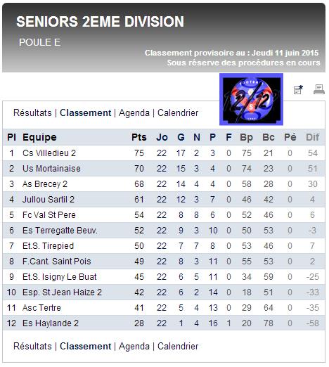 csv-class-2014-2015-b-cs villedieu