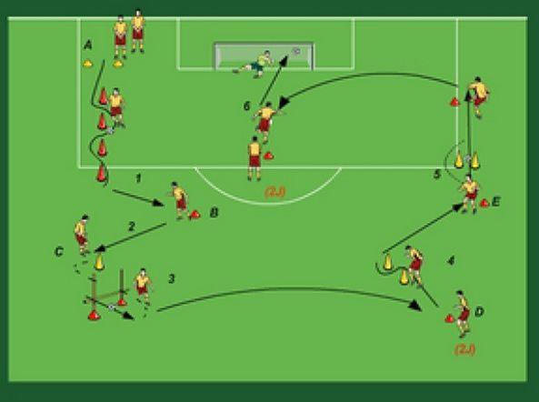 entraînement foot u9