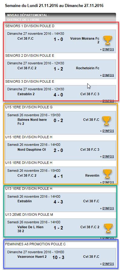 Résultats du WE des 26 et 27 Novembre 2016