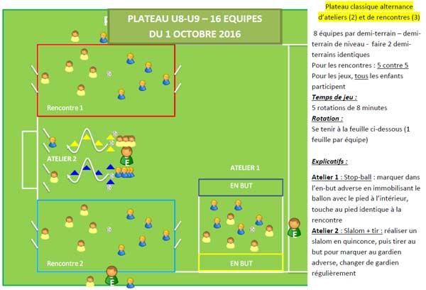Plateau à 16 équipes