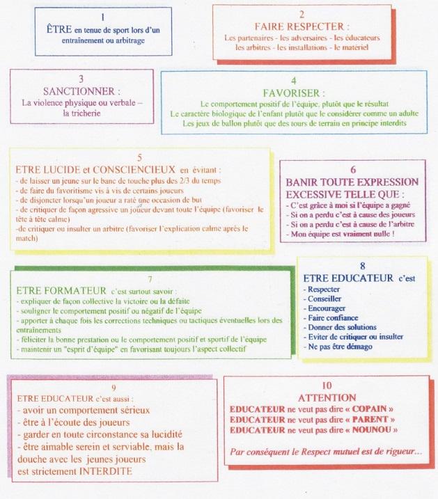 charte educateur2