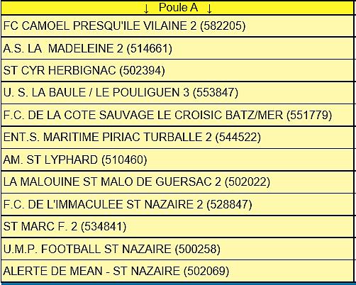 D3 Groupe A