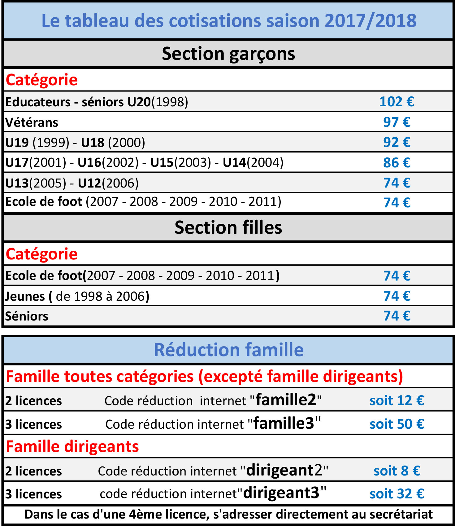 (Cotisations et réduction 2017 - 2018) v4.jpg