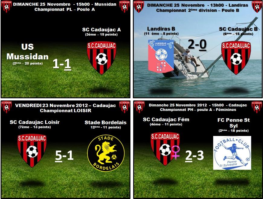 AFF_Match_WE_2012112425Score