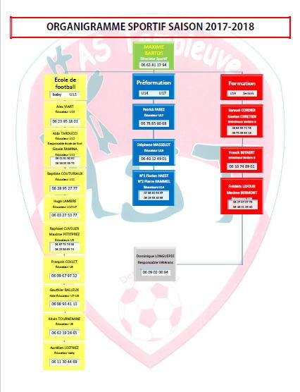 organigramme sportif saison 2017/2018
