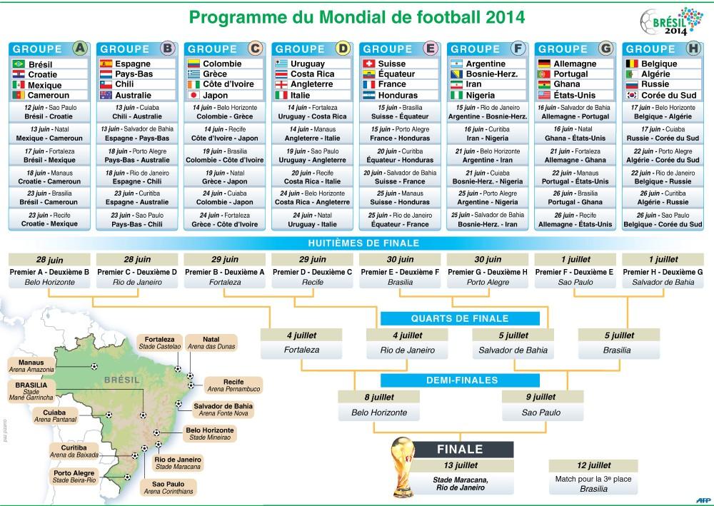 Football club du gatinais site officiel du club de foot - Programme coupe du monde des clubs 2014 ...