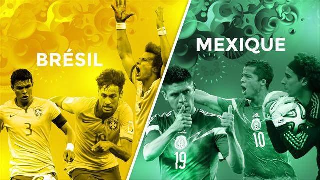 Rencontre bresil mexique