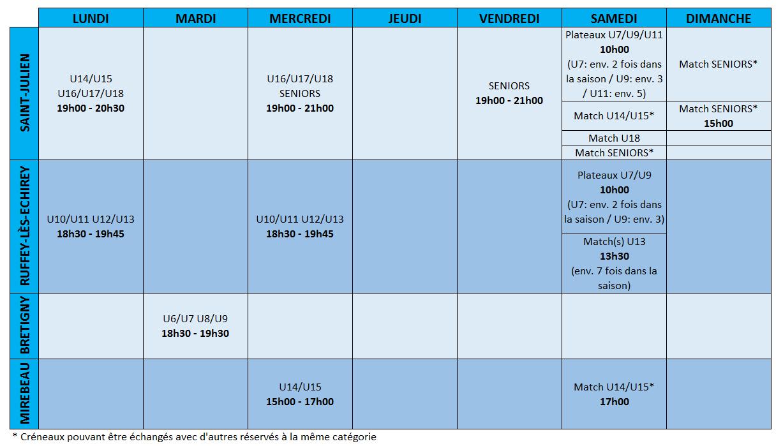 uploads/vnfc/Medias/Occupation des terrains.PNG