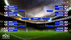 Les matchs de la CDM 2018 à suivre - ASC AWALA-YALIMAPO