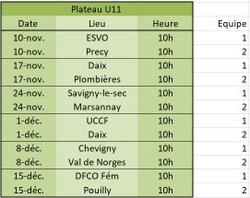 Calendriers plateaux U7/U9/U11