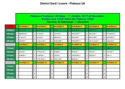 Plateaux d'Automne U6 à U9 - FOOTBALL CLUB CANABIER