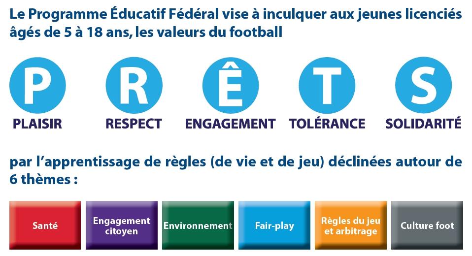 """Résultat de recherche d'images pour """"plan educatif federal fff"""""""