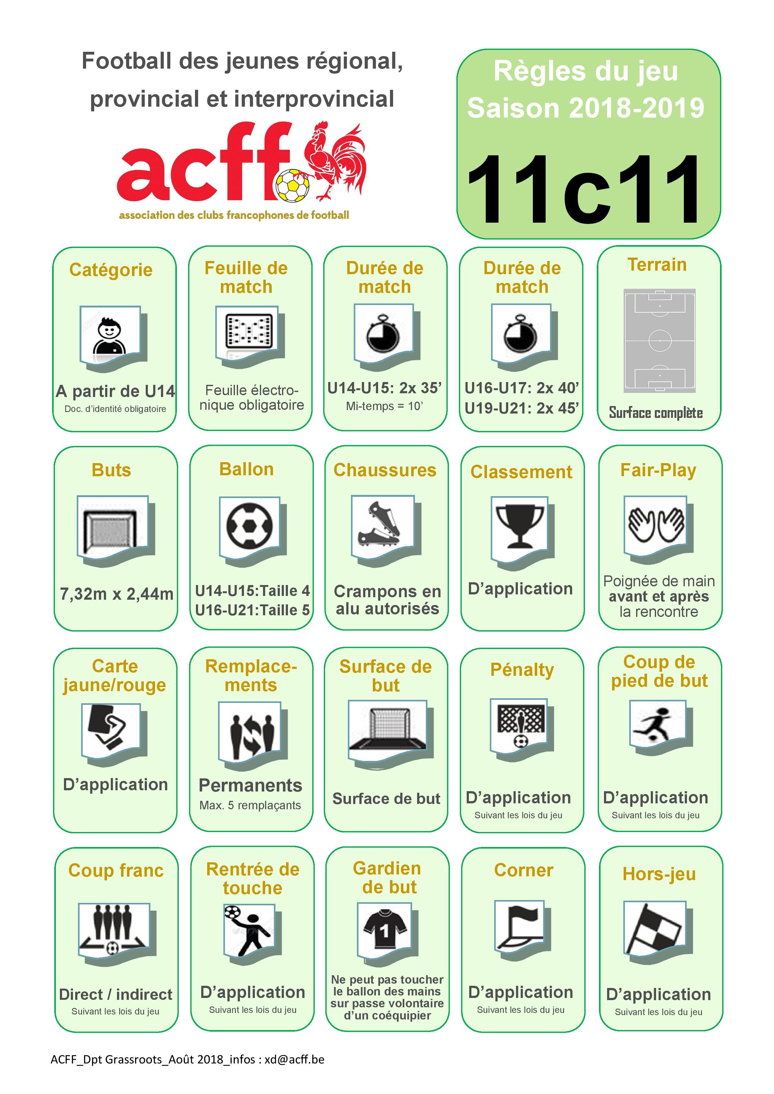 ACFFFoot11