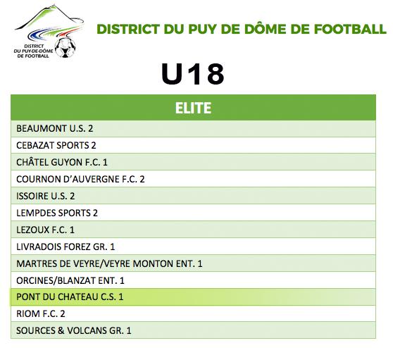 U18_Poule_Elite_18_19.png