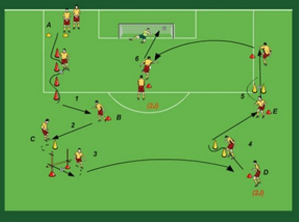 Seance D Entrainement U15 A Seniors Club Football C S Voreppe Football Footeo