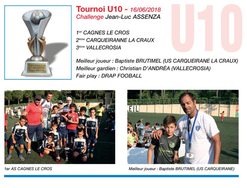 tournois U10 18A.jpg