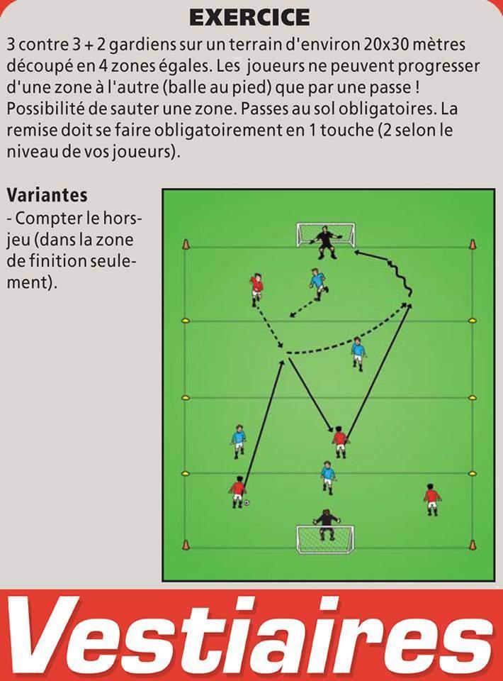 Actualité - REMISE,DEVIATION, FINITION - club Football FC ...