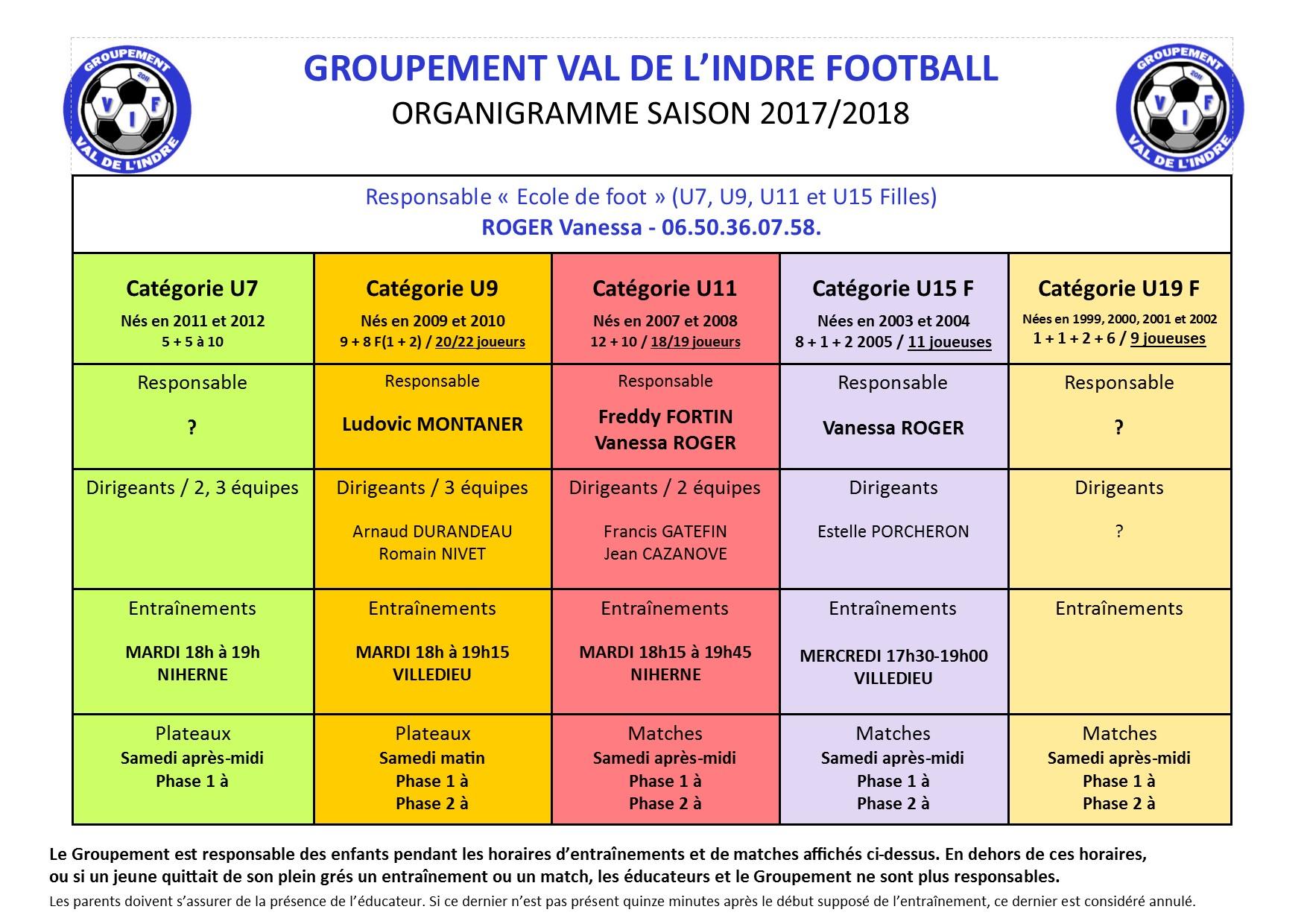 Organigramme Sportif 2017-2018.jpg