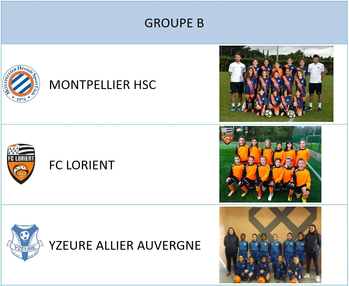Groupe B_photo I.JPG