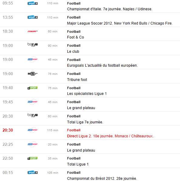 programme tv du 08/10/2012