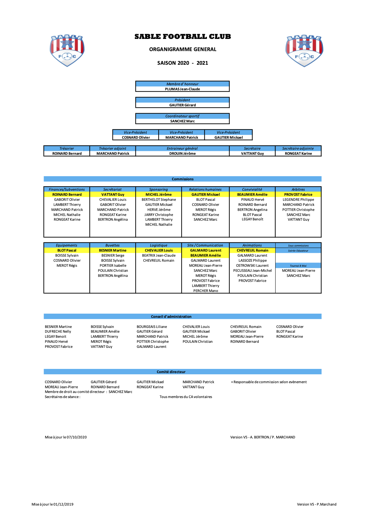 Organigramme administratif 2020 - 2021 version 5.png