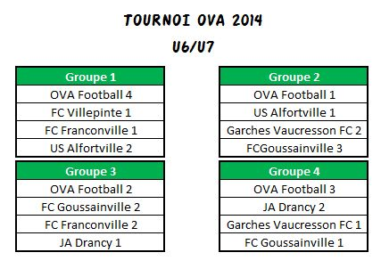 Tirage Tournoi 2014 - U6-U7