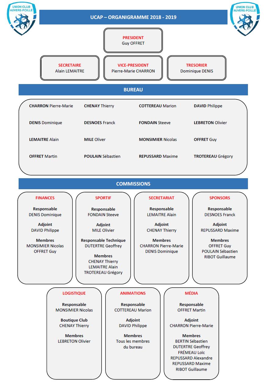 Organigramme UCAP 2018-2019