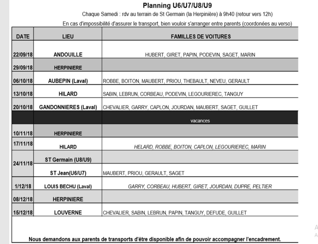Planning U7/U9