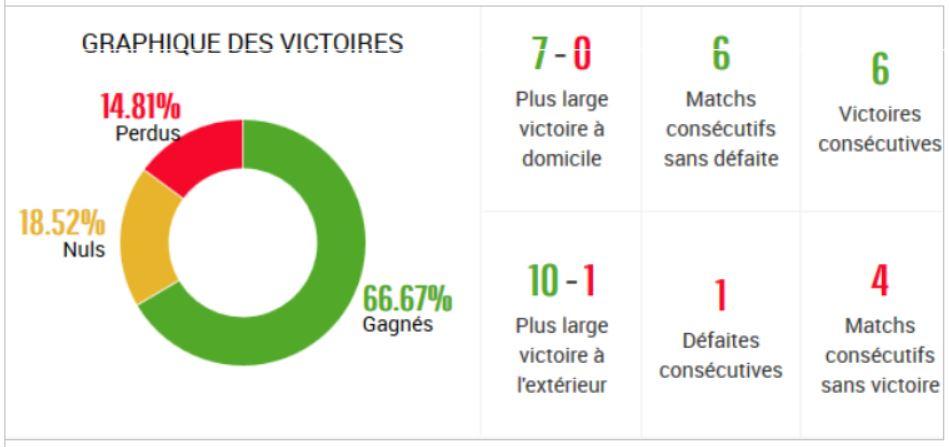 Victoires.JPG